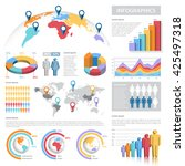 high detail 3d vector world map ...   Shutterstock .eps vector #425497318
