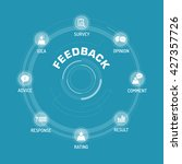 feedback icon set on blue... | Shutterstock .eps vector #427357726