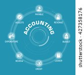 accounting icon set on blue... | Shutterstock .eps vector #427358176