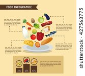food design. infographic icon.... | Shutterstock .eps vector #427563775