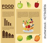 food design. infographic icon.... | Shutterstock .eps vector #427563856