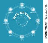 web design icon set on blue... | Shutterstock .eps vector #427660846