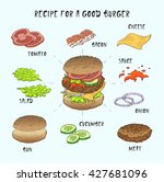 recipe for a good burger....   Shutterstock .eps vector #427681096
