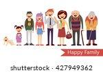 big happy family   generation   ... | Shutterstock .eps vector #427949362