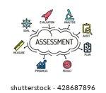 assessment. chart with keywords ...   Shutterstock .eps vector #428687896
