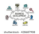 business development. chart... | Shutterstock .eps vector #428687908