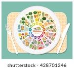 Vitamin Food Sources Rainbow...