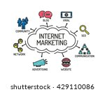 internet marketing. chart with... | Shutterstock .eps vector #429110086