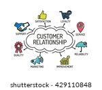 customer relationship. chart... | Shutterstock .eps vector #429110848