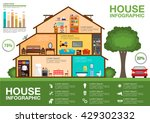 eco friendly home infographic... | Shutterstock .eps vector #429302332