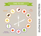 healthy eating  the best time... | Shutterstock .eps vector #429419836
