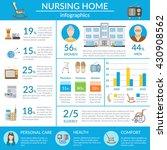 nursing home infographics... | Shutterstock .eps vector #430908562