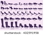 set with different types of... | Shutterstock .eps vector #432591958