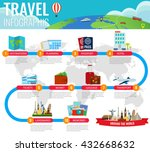 travel infographic.... | Shutterstock .eps vector #432668632