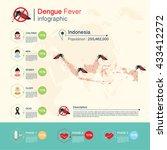 dengue fever and zika virus... | Shutterstock .eps vector #433412272
