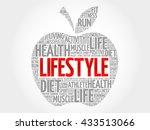 lifestyle apple word cloud ... | Shutterstock . vector #433513066