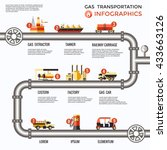 gas transportation infographics ... | Shutterstock .eps vector #433663126