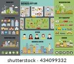 set of flat city life... | Shutterstock .eps vector #434099332