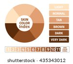 skin color index   infographic...