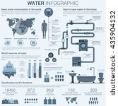 water infographic in grey... | Shutterstock .eps vector #435904132