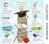 education infographics template ... | Shutterstock .eps vector #436110712