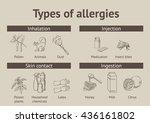 types of allergies. scheme | Shutterstock .eps vector #436161802