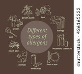 different types of allergens | Shutterstock .eps vector #436165222