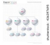 diagram template  organization... | Shutterstock .eps vector #436397695