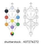 detailed sephirot tree of life  ... | Shutterstock . vector #437276272