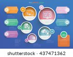 seo development info graphic... | Shutterstock .eps vector #437471362