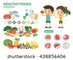 benefit of healthy food.  | Shutterstock .eps vector #438856606