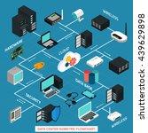 data center isometric flowchart ... | Shutterstock .eps vector #439629898
