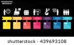 timeline infographics design... | Shutterstock .eps vector #439693108