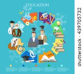 education infographic open book ... | Shutterstock .eps vector #439705732