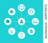 omni channel  multi channel  e...   Shutterstock .eps vector #439975072