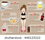 fat girl standing on the scales ... | Shutterstock .eps vector #440125222