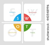 swot analysis table template | Shutterstock .eps vector #440548996