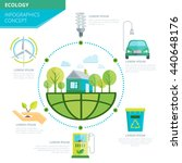 planet ecology infographics... | Shutterstock .eps vector #440648176