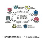 project planning chart with... | Shutterstock .eps vector #441318862