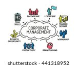 corporate management chart with ... | Shutterstock .eps vector #441318952