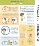 aromatherapy infographic.... | Shutterstock .eps vector #441999382