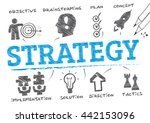 strategy plan. chart with... | Shutterstock .eps vector #442153096