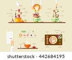stock vector illustration of... | Shutterstock .eps vector #442684195