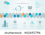 time line 2 year jan to dec... | Shutterstock .eps vector #442692796