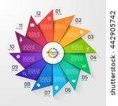 Windmill Style Circle...