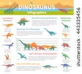 dinosaurs infographics flat... | Shutterstock .eps vector #443335456