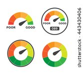 Credit Score Indicators And...