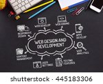 web design and development... | Shutterstock . vector #445183306