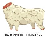 cut beef scheme | Shutterstock .eps vector #446025466