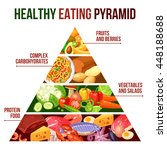 flat poster of healthy eating... | Shutterstock .eps vector #448188688